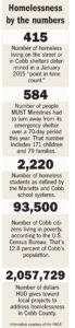 AVQU_Homelessness_by_the_numbers
